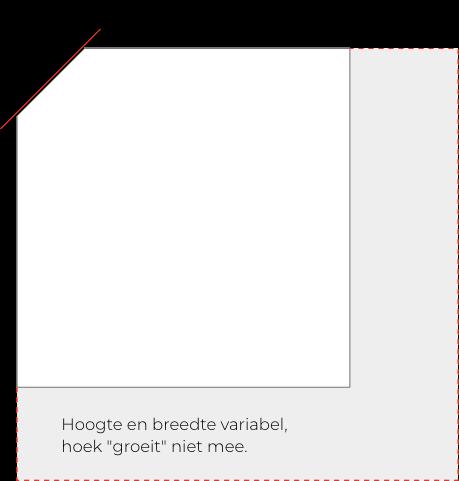 Stijlvormen van de huisstijl GroenBlauw Enschede