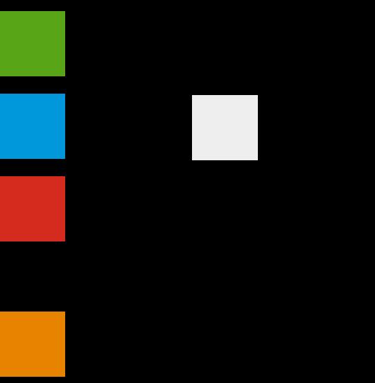Kleurenpalet CMYK