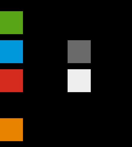 kleurenpalet RGB
